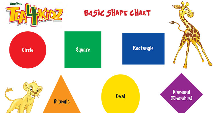 Tea4Kids-Basic-Shapes